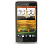HTC Desire 400 Price in Pakistan, Specifications, Features, Reviews